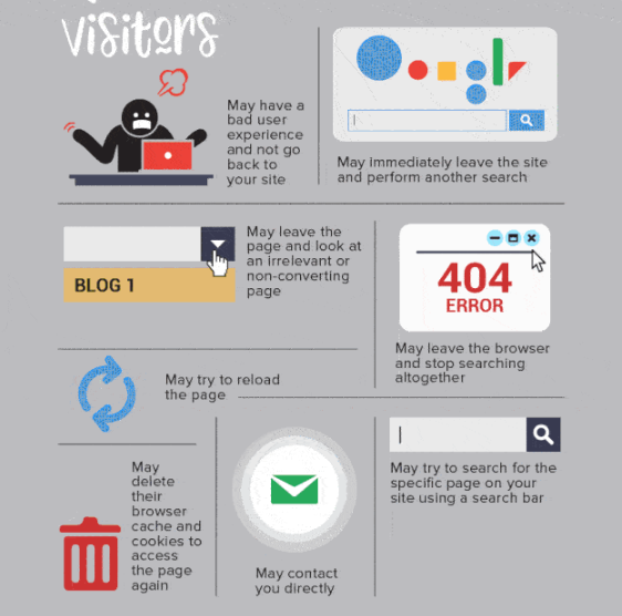 possible 404 reasons infographic