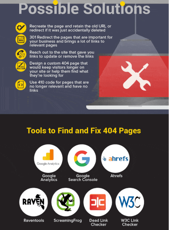 solutions to 404 infographic