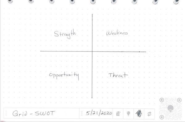 4-quadrant grid