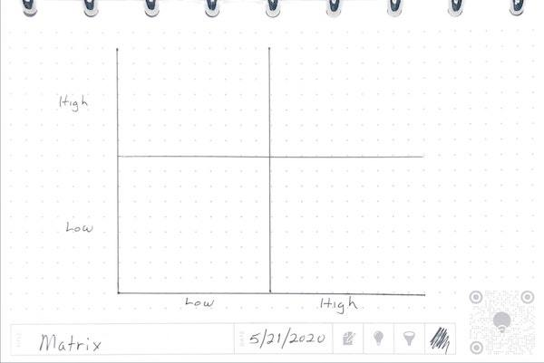 matrix grid