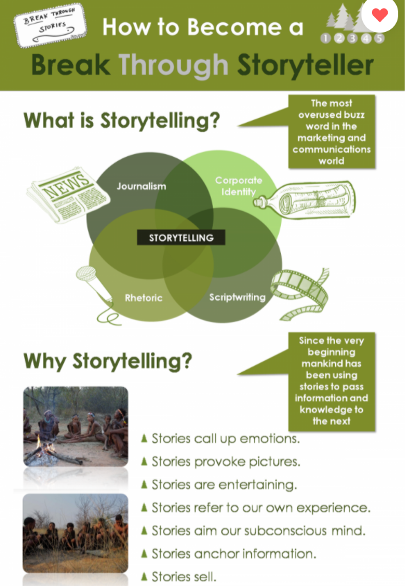 infographic: why storytelling for content marketing