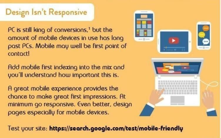 design isn't responsive infographic