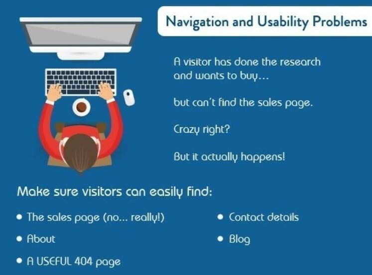 navigation and usability problems infographic