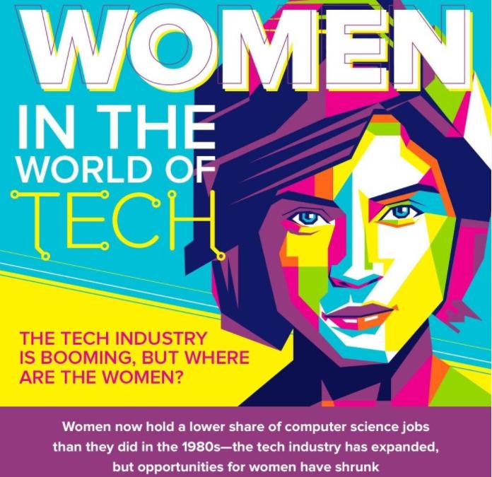 women in the world of tech art